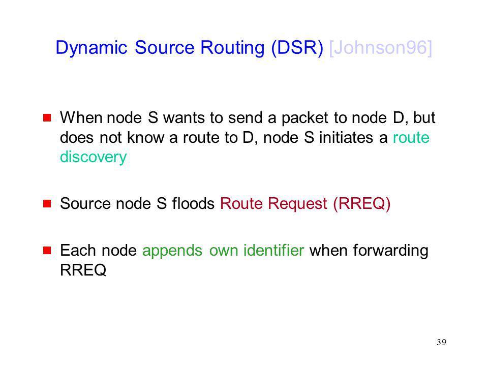Dynamic Source Routing (DSR) [Johnson96]